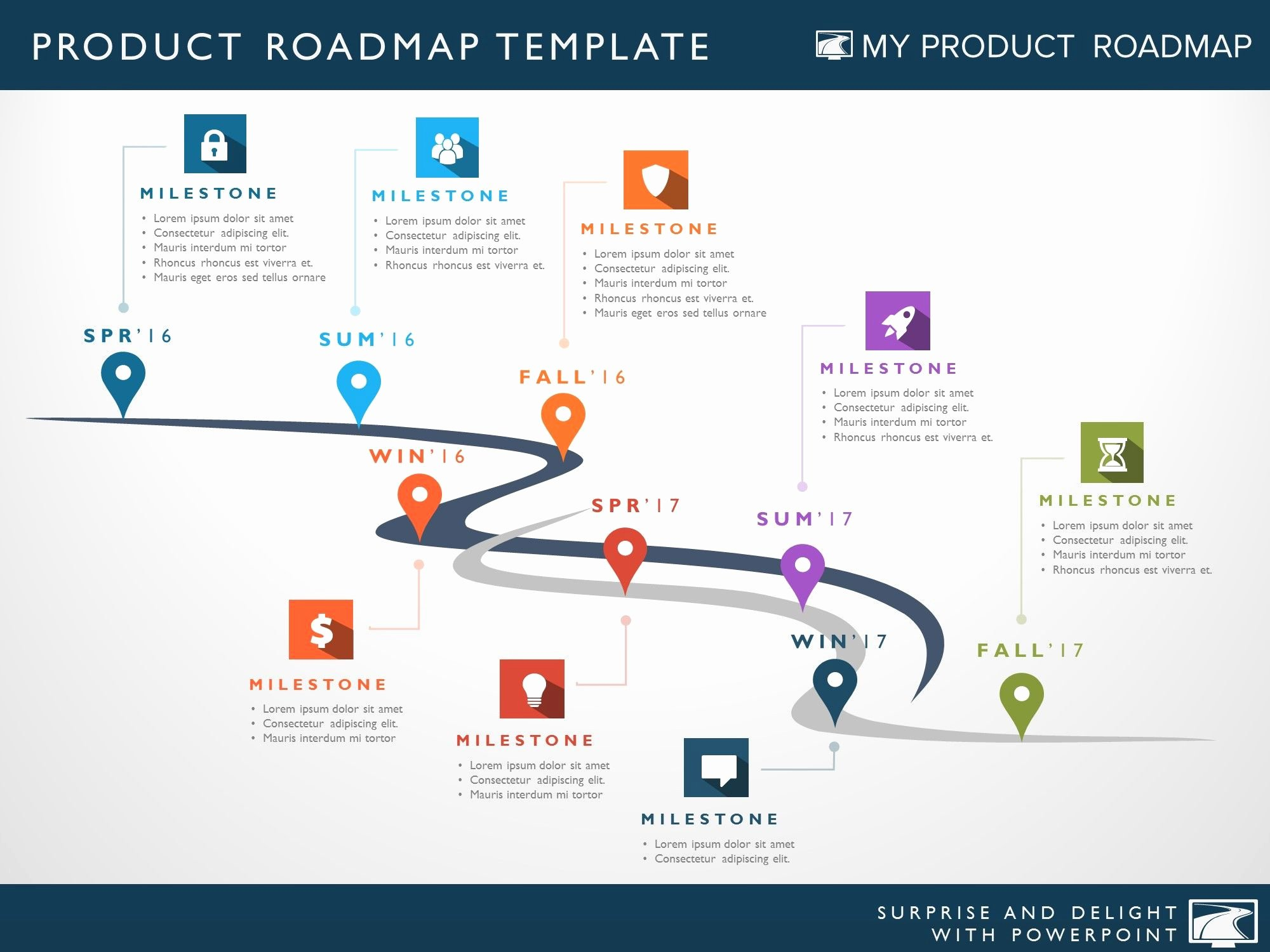 Product Roadmap Template Excel Best Of Product Strategy Portfolio Management Development Cycle