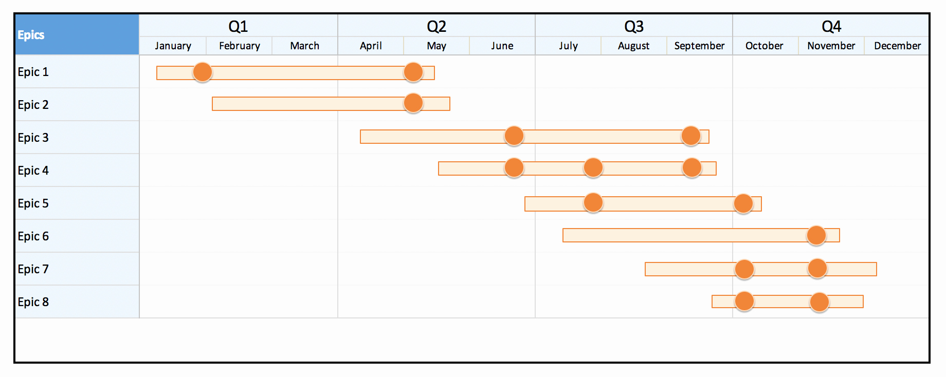 Product Roadmap Template Excel Elegant 16 Free Product Roadmap Templates