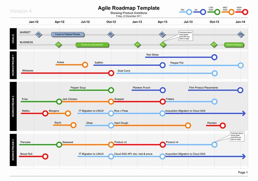 Product Roadmap Template Excel Inspirational Agile Roadmap Template