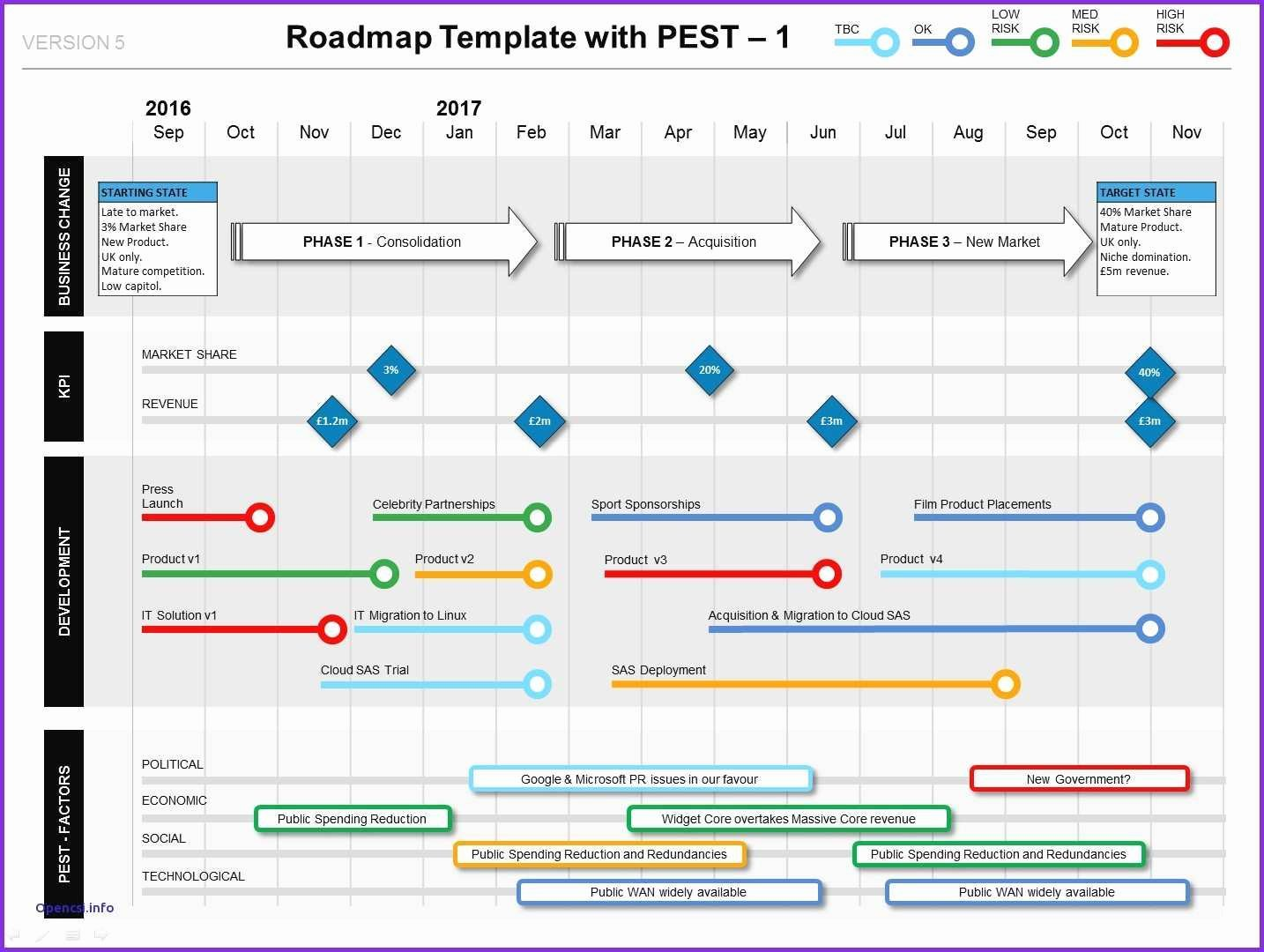Product Roadmap Template Excel Luxury New Product Roadmap Template Excel Free