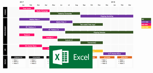 Product Roadmap Template Excel Unique Product Marketing Roadmap Template Sample for Marketing