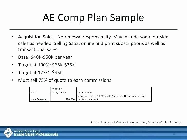 Professional Compensation Plan Template Best Of 87 Sales Mission Plans Templates Sales Pensation