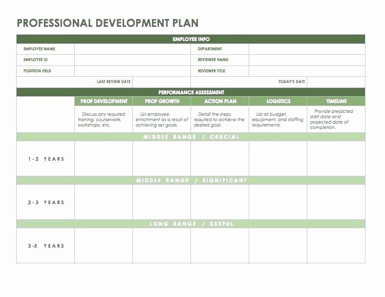 Professional Compensation Plan Template Unique Fun Templates for Google Slides Science Resume Entry