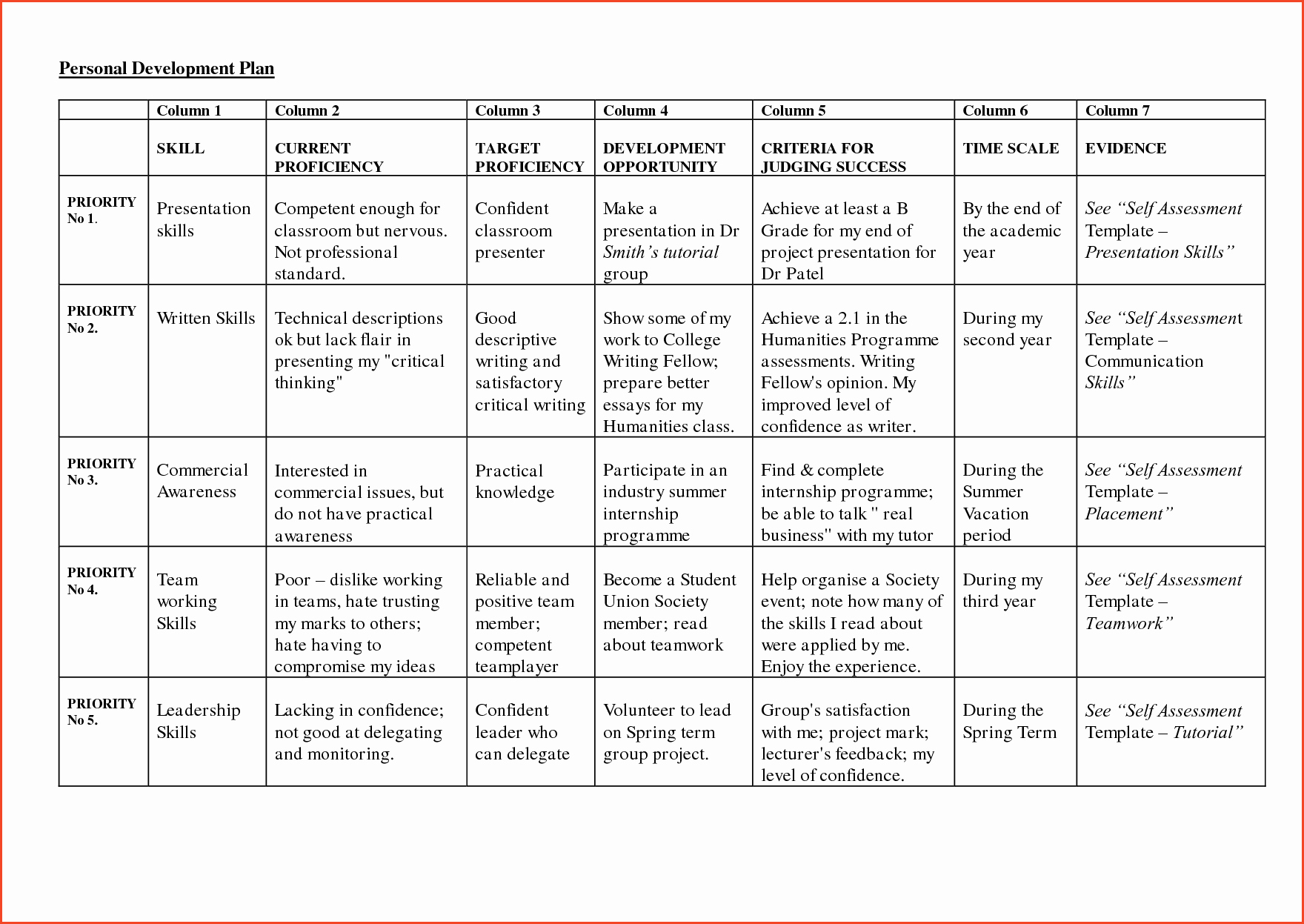 Professional Development Plan Template Awesome Professional Development Plan Template