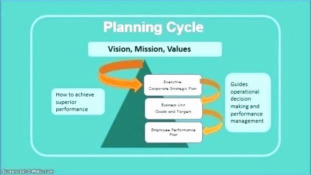 Profit Sharing Plan Template Fresh Profit Plan Template Non Profit Business Plan Template