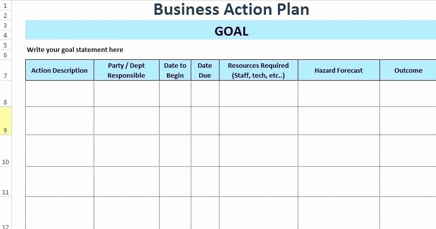 Profit Sharing Plan Template New Free Project Action Plan Template Excel Spreadsheets