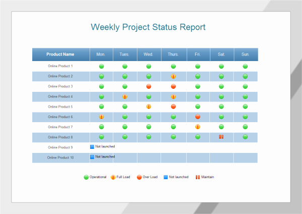 Program Status Report Template Lovely Weekly Project Status Report Templates