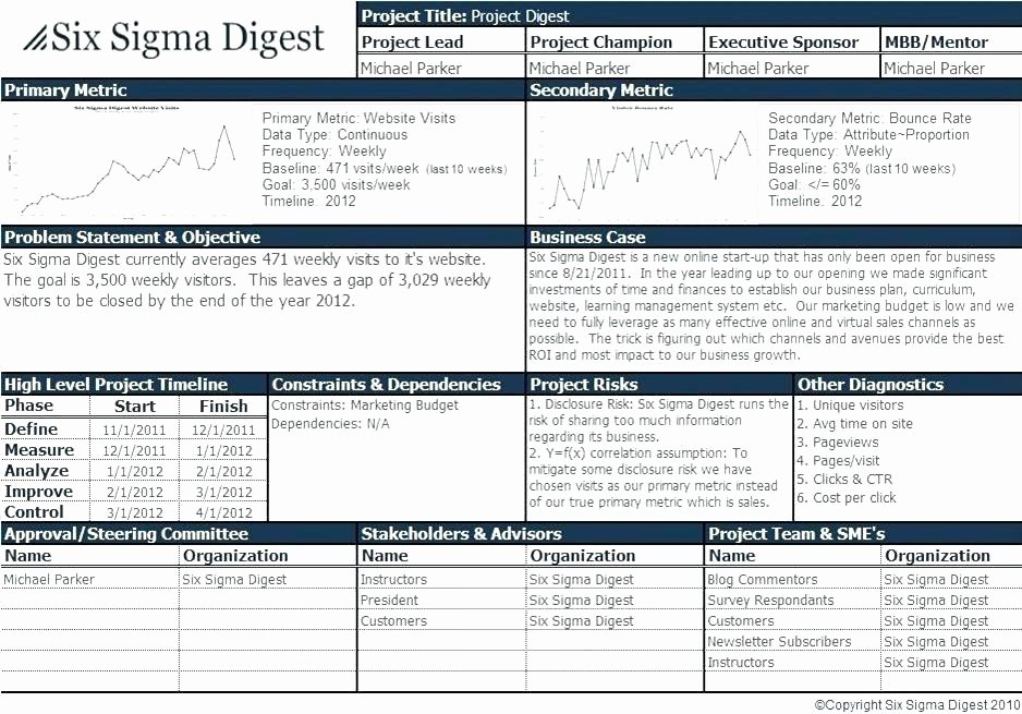 Project Charter Template Excel Beautiful Six Sigma Excel Templates – Imagemakerub