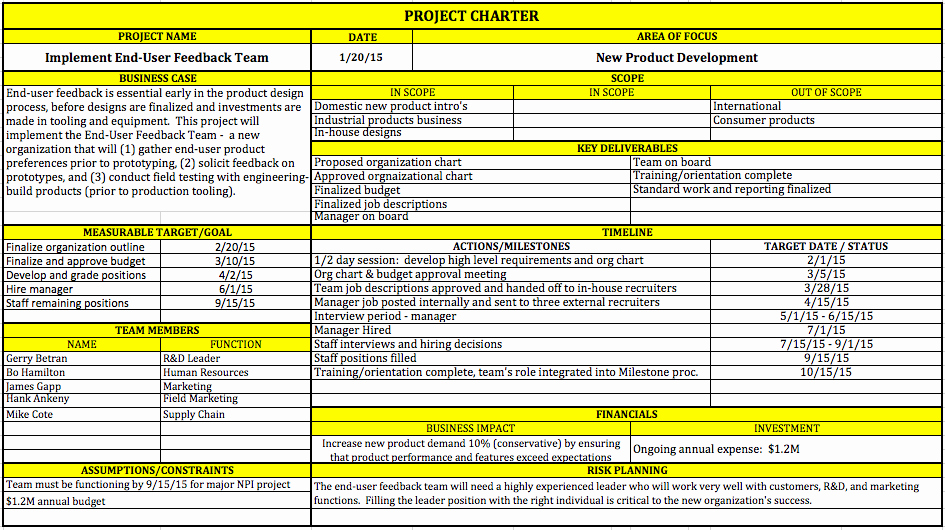 Project Charter Template Excel Best Of Project Charter — Project Management Skills