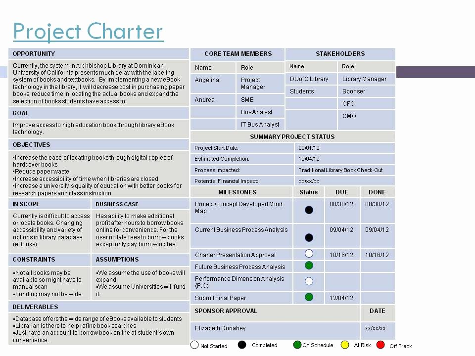 Project Charter Template Free Awesome 1000 Images About Frames & Patterns On Pinterest