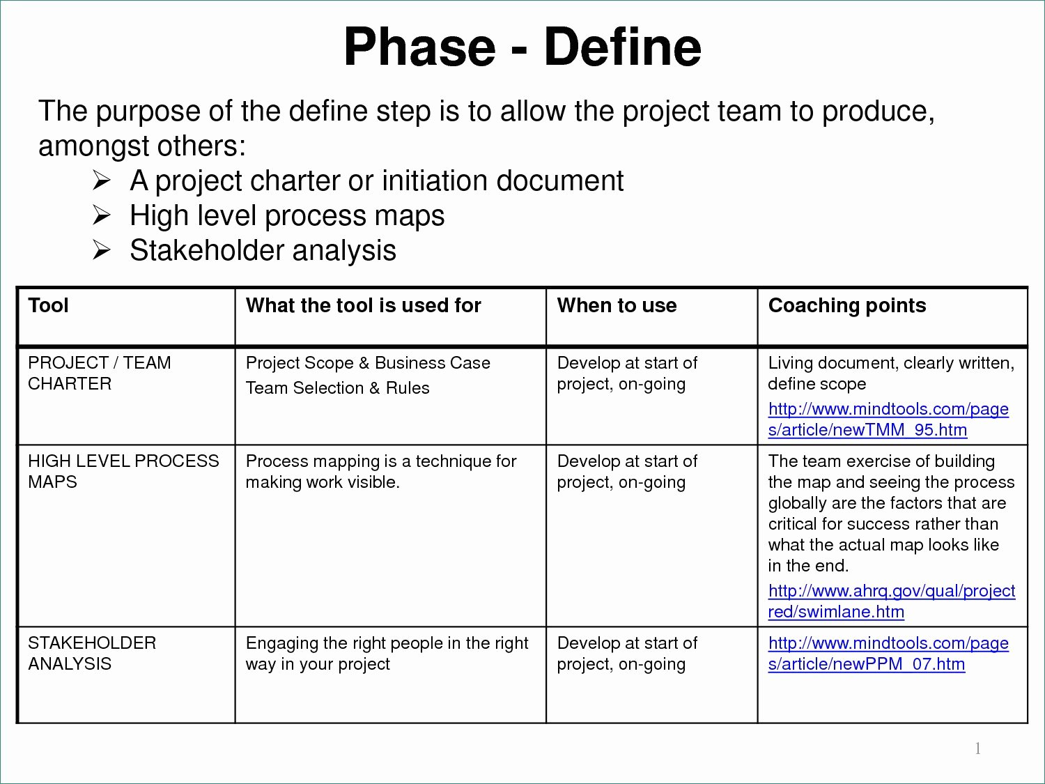 Project Charter Template Ppt Inspirational 8 Best Project Management Quad Chart Examples Advanced