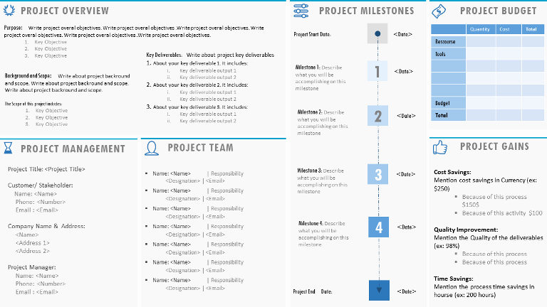 Project Charter Template Ppt Lovely Project Charter Template Ppt Project Management Templates