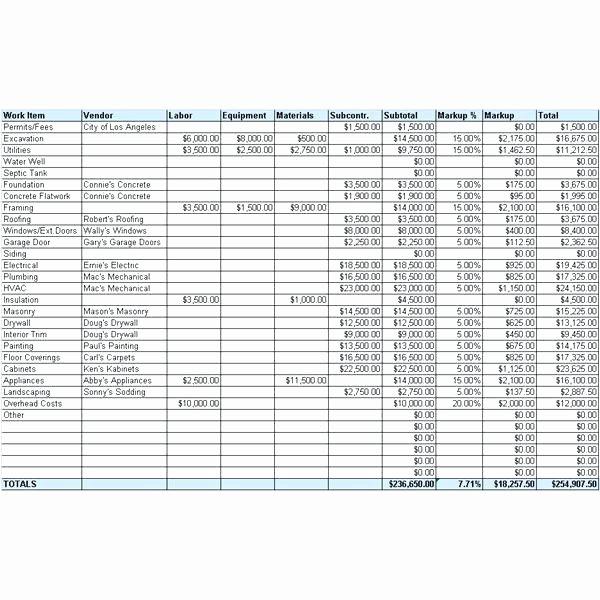 Project Cost Estimate Template Beautiful Project Costing Template Construction Cost Estimate