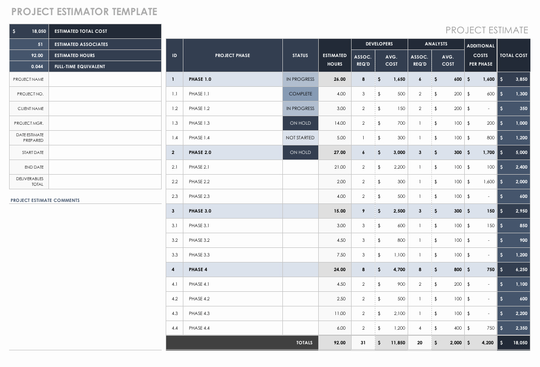 Project Cost Estimate Template Lovely Free Estimate Templates