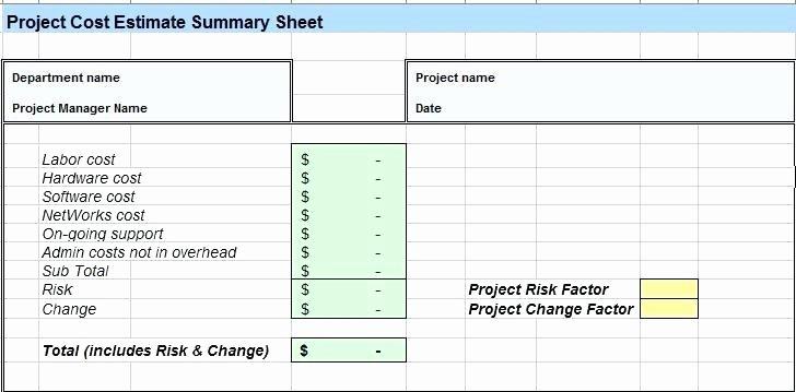Project Cost Estimate Template Unique software Development Estimation Spreadsheet Free Bud