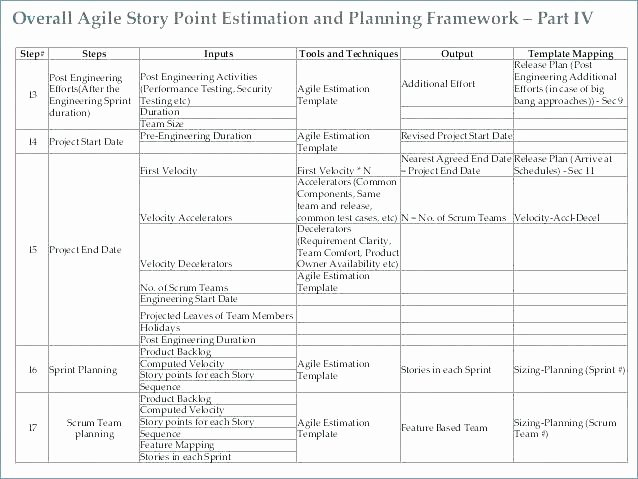 Project Cost Estimation Template Awesome Construction Cost Excel Template Download Project Estimate