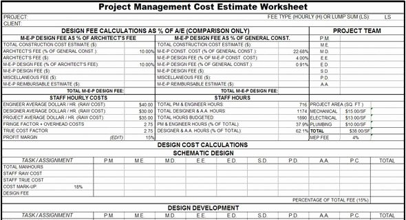 Project Cost Estimation Template Elegant Project Management Cost Estimate Worksheet