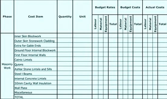 Project Cost Estimation Template Fresh software Development Estimation Spreadsheet Free Bud
