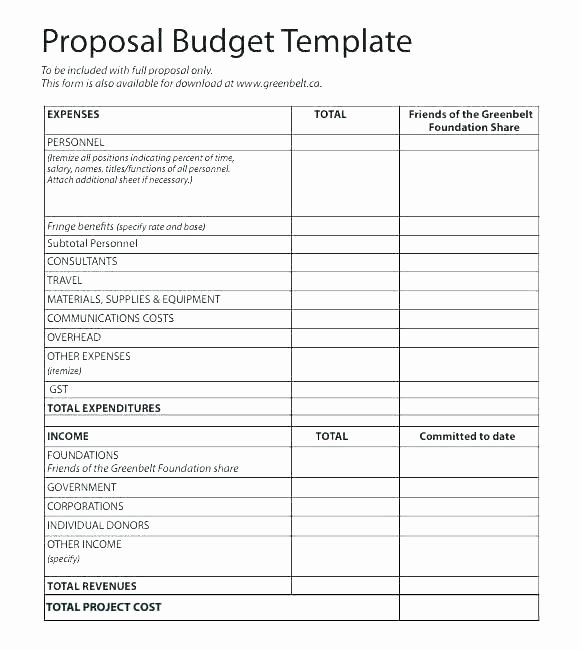 Project Cost Estimation Template Inspirational software Cost Estimation Template Free Construction Cost