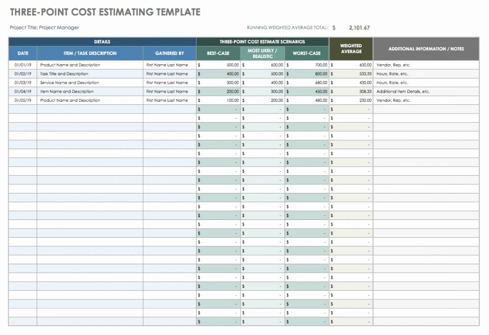 Project Cost Estimation Template Unique Ultimate Guide to Project Cost Estimating
