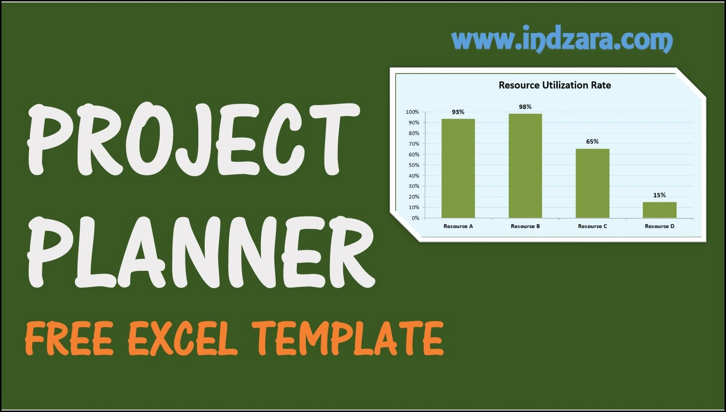 Project Execution Plan Template Awesome Ideas Project Planner Template Project Execution Plan
