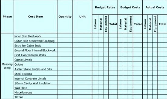 Project Execution Plan Template Beautiful 24 Of Spreadsheet Template Patible to Windows 7