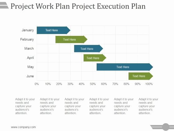 Project Execution Plan Template Elegant Project Execution Plan Template April Onthemarch