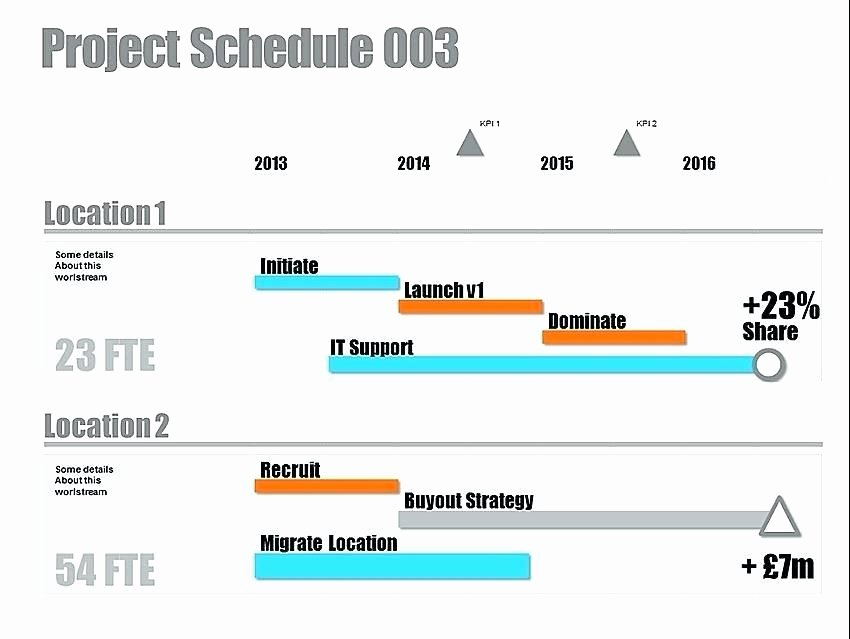 Project Execution Plan Template Lovely Project Timeline Templates Free Word format Download