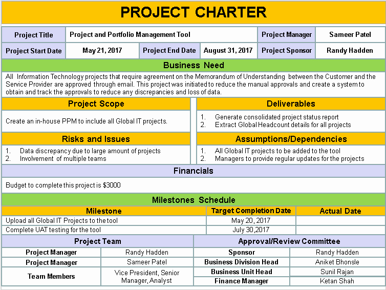 Project Management Charter Template Elegant Project Charter Template Ppt Download Pmp