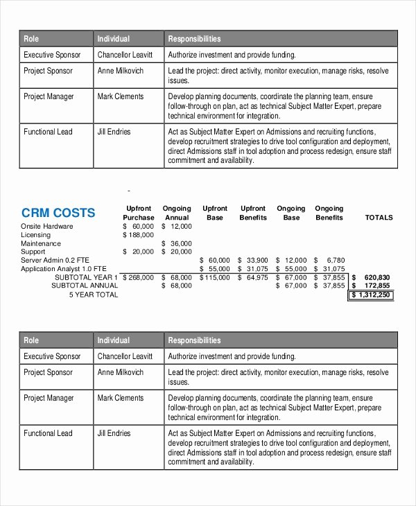 Project Management Charter Template Inspirational 8 Project Charter Templates Free Pdf Word Documents