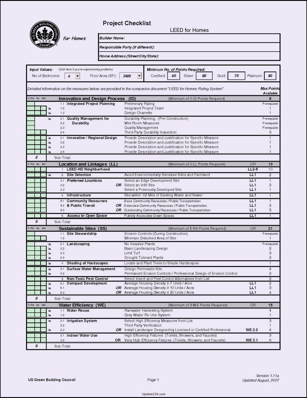 Project Management Checklist Template Awesome Project Management Checklists Templates Example Of