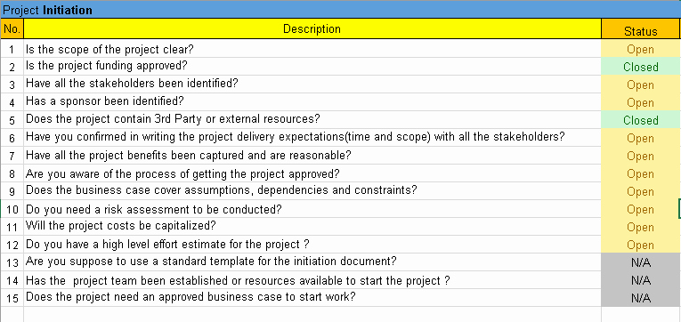 Project Management Checklist Template Beautiful Project Management Checklist Excel Template Free