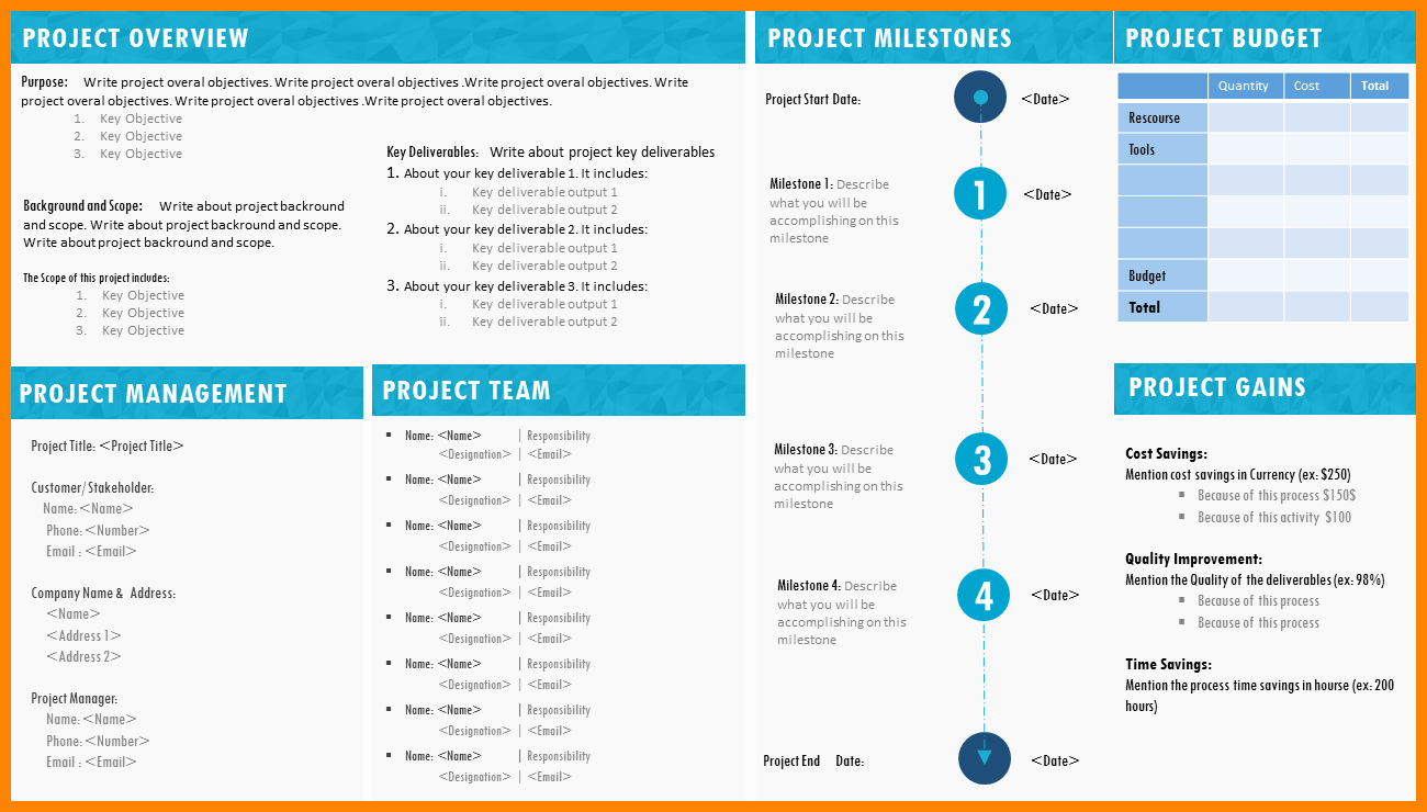 Project Management Powerpoint Template Awesome Chart Free Download Project Charter Template Project