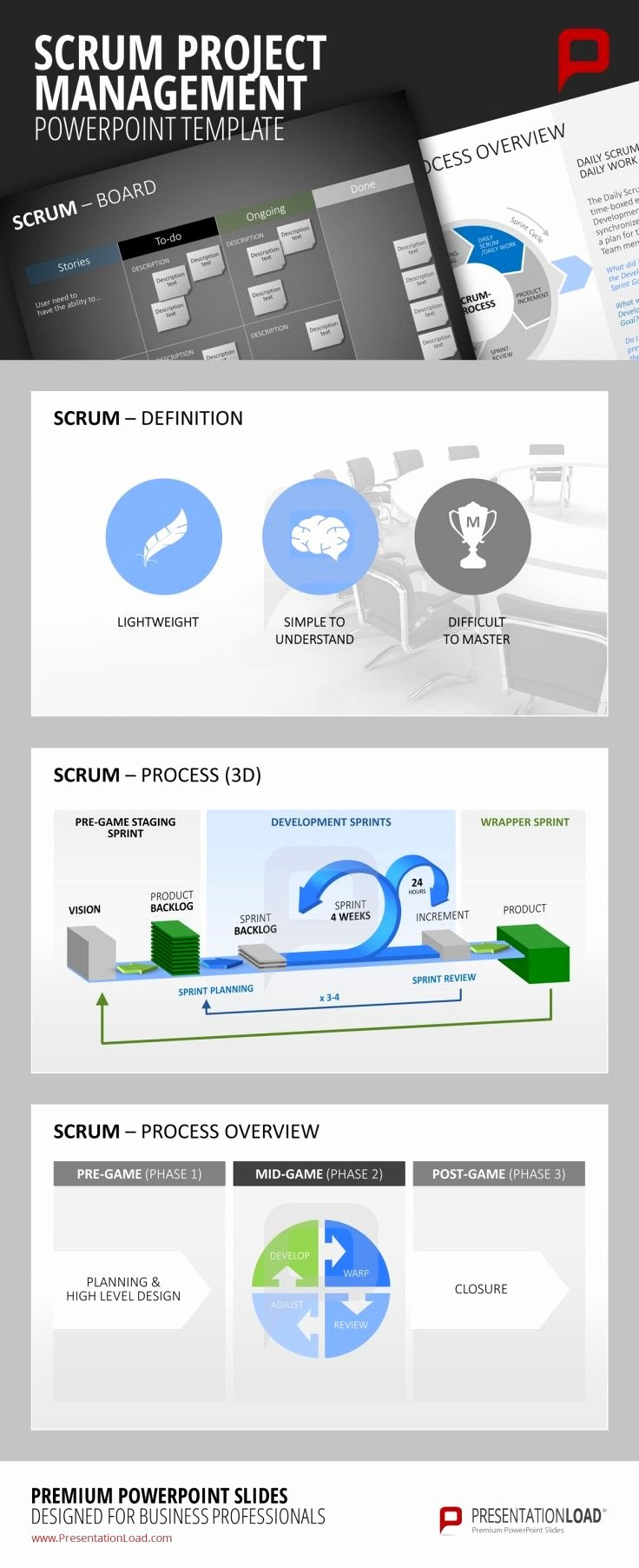 Project Management Powerpoint Template Best Of Scrum Project Management Powerpoint Templates