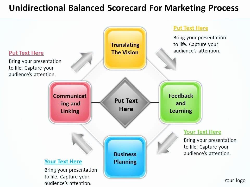 Project Management Powerpoint Template Elegant Project Management Consulting for Marketing Process