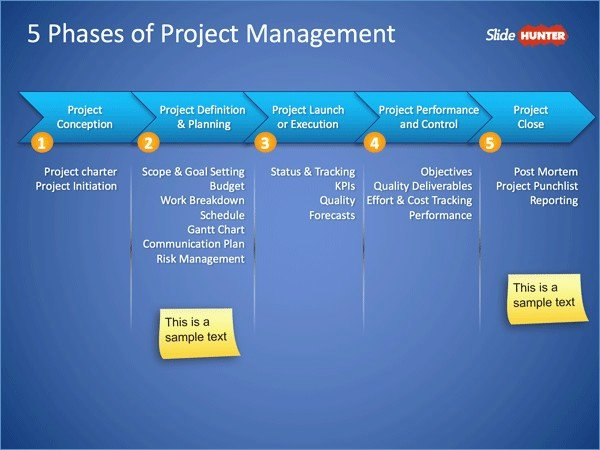 Project Management Powerpoint Template Fresh Project Management Powerpoint Templates Free Download