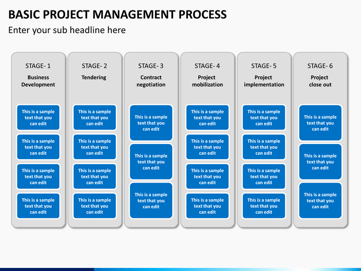 Project Management Powerpoint Template Inspirational Basic Project Management Process Powerpoint Template