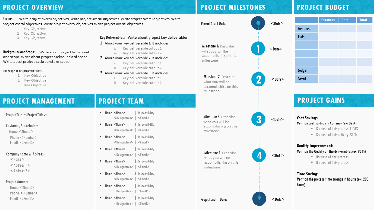 Project Management Powerpoint Template Inspirational Project Charter Template Ppt Project Management Templates