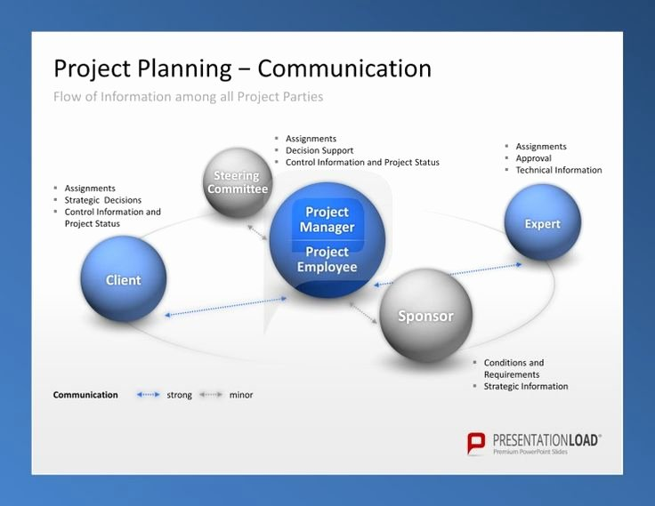 Project Management Powerpoint Template New 51 Best Project Management Powerpoint Templates Images