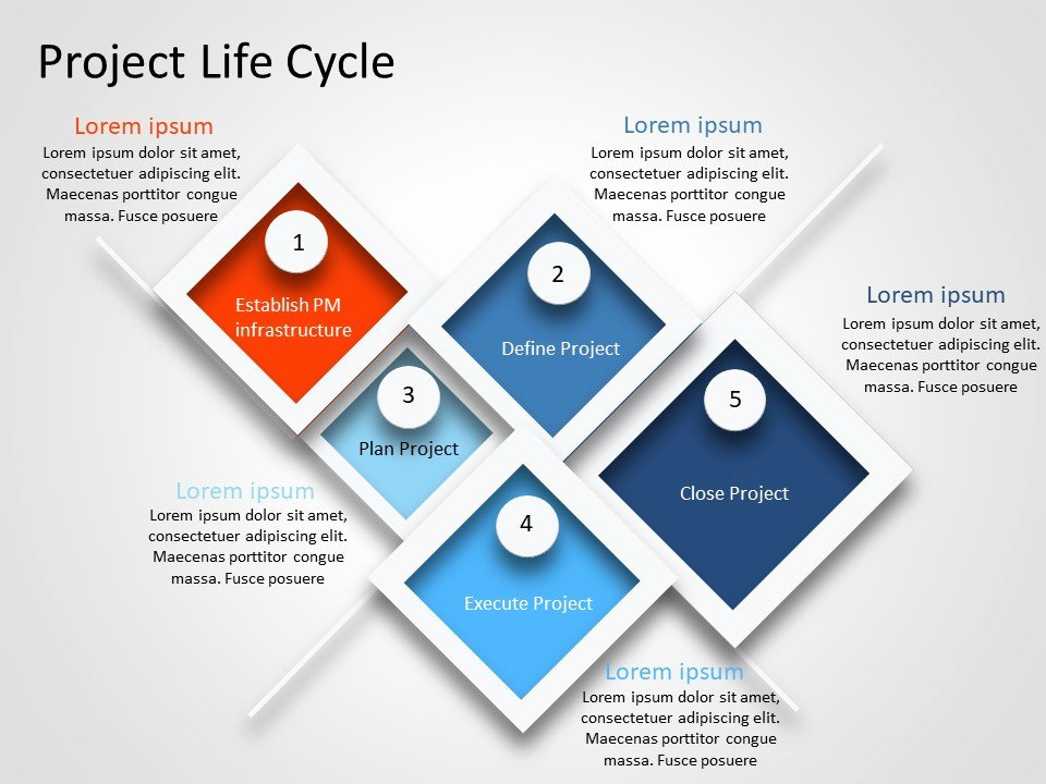 Project Management Powerpoint Template Unique Project Management Lifecycle Powerpoint Template 3