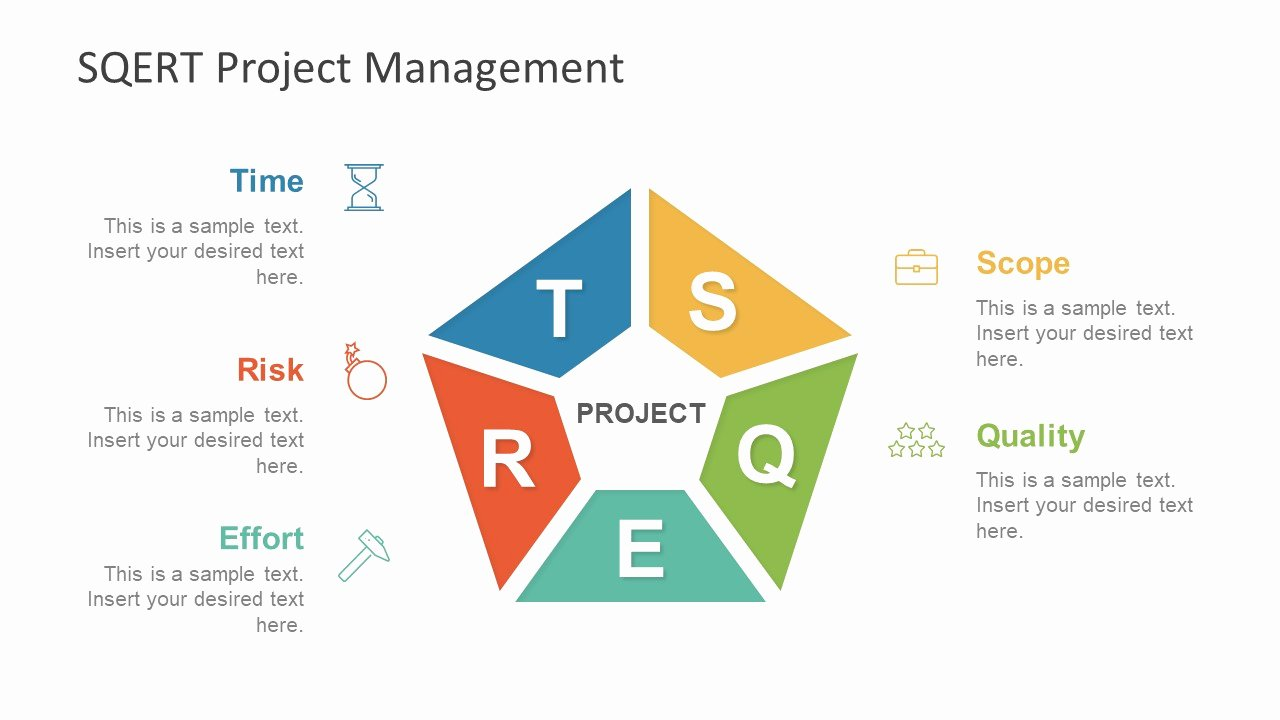 Project Management Powerpoint Template Unique Sqert Project Management Powerpoint Template Slidemodel