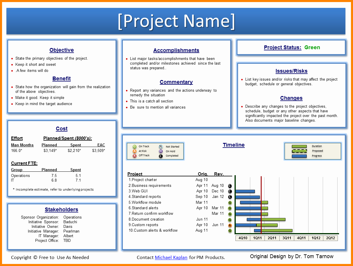 Project Management Report Template New Project Management Status Report Template to Pin