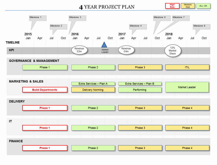Project Plan Powerpoint Template Fresh Project Planning Template Discount Bundle F