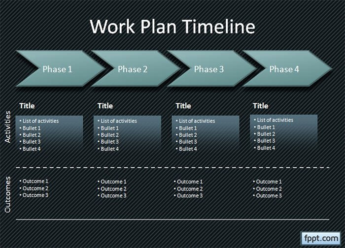 Project Plan Powerpoint Template Inspirational 20 Timeline Powerpoint Templates