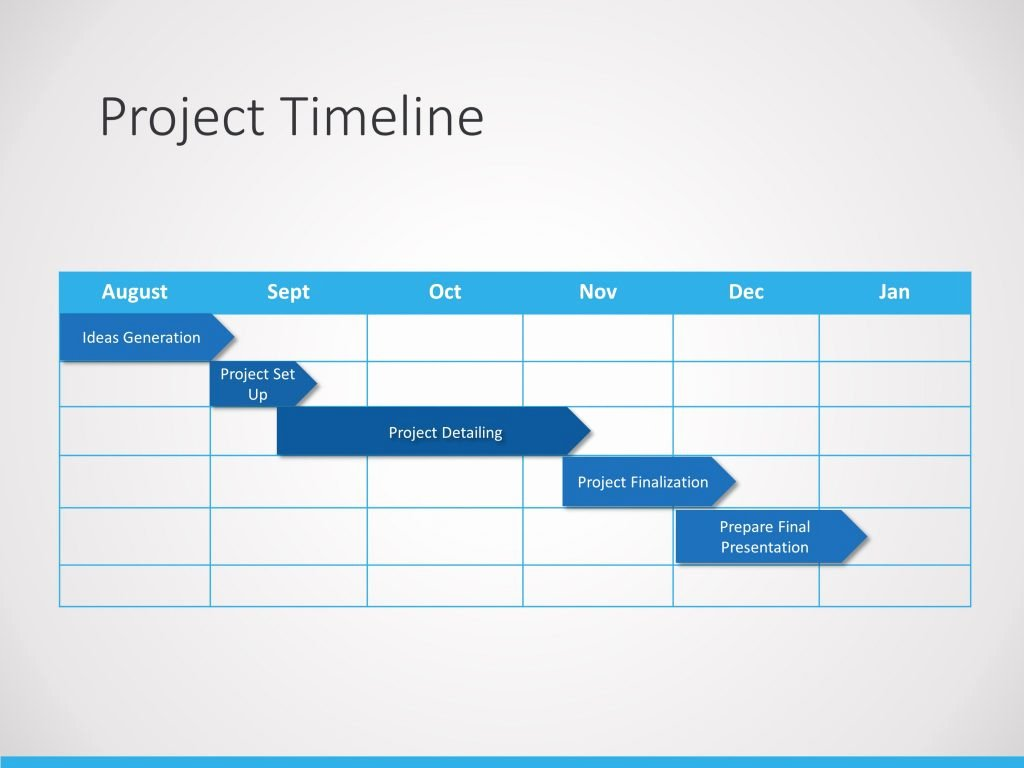 Project Plan Powerpoint Template Inspirational Project Timeline Powerpoint Template 2