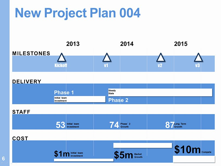 Project Plan Powerpoint Template Inspirational Resource Plan Define Your Project Workstreams