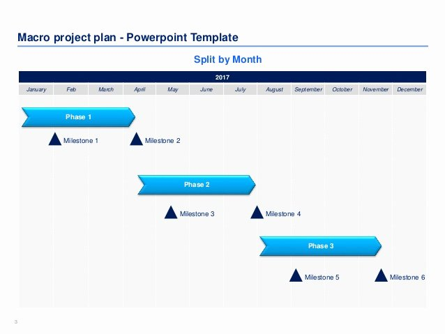 Project Plan Powerpoint Template Luxury Project Plan Templates In Powerpoint & Excel