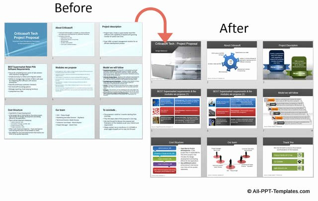 Project Plan Powerpoint Template New Powerpoint Project Proposal Slides Design Makeover