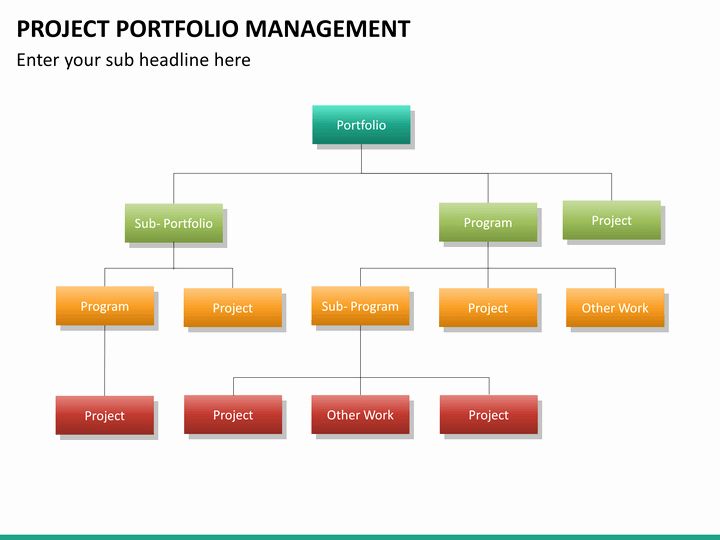 Project Portfolio Management Template Beautiful Project Portfolio Management Powerpoint Template