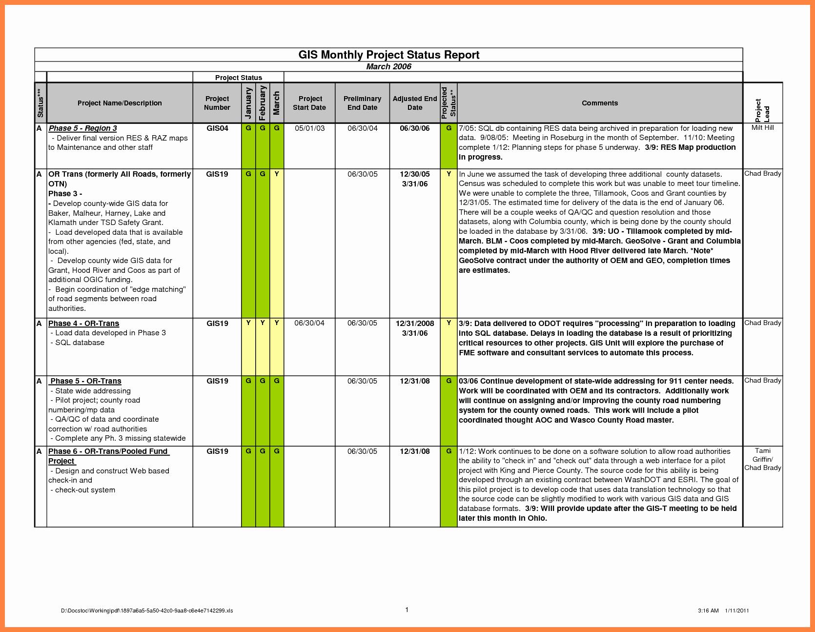Project Progress Report Template Beautiful 8 Sample Project Progress Report Template